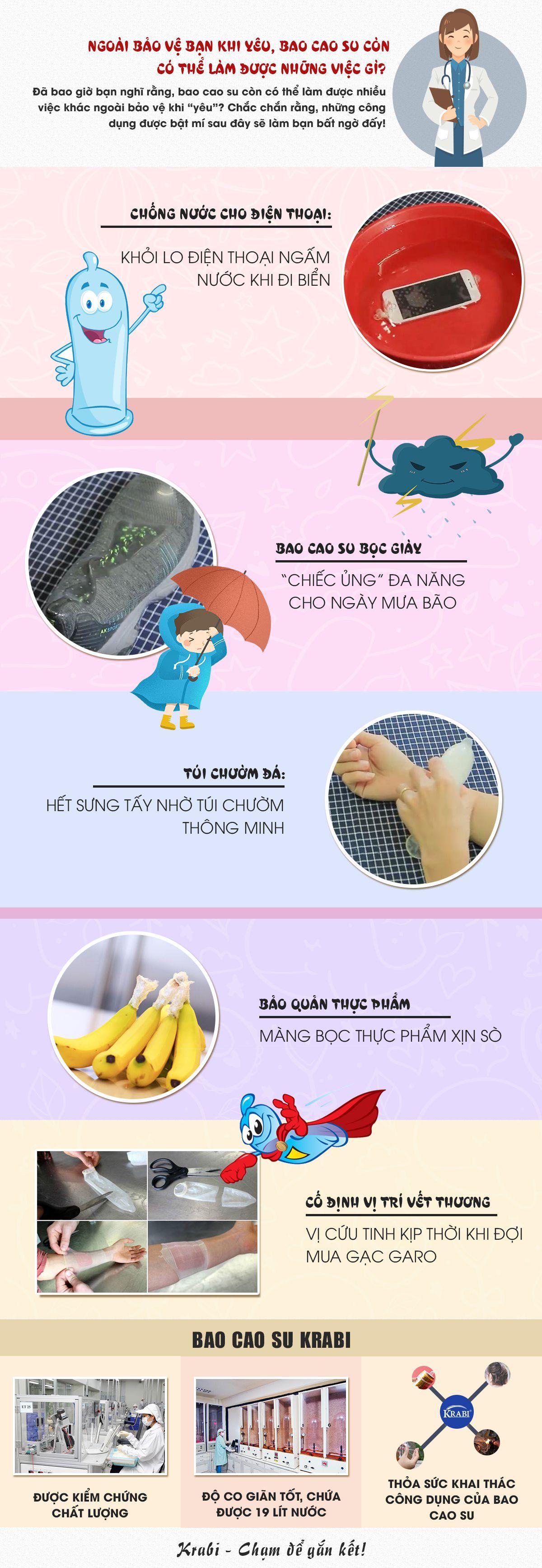 [Infographic] Những công dụng thú vị khác của bao cao su có thể bạn chưa biết