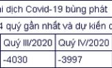 Bộ KHĐT: Doanh nghiệp hàng không Việt đứng bên bờ vực phá sản